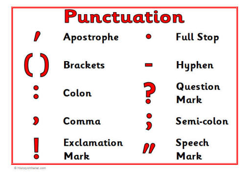 Punctuating My Thoughts Prompt Proofing